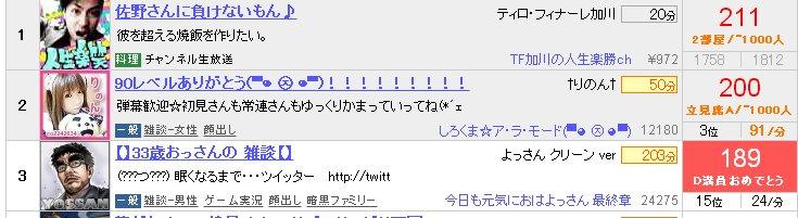20150530-27yossan