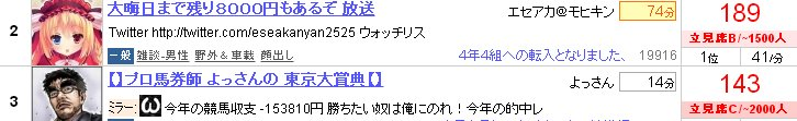 20151229-04yossan
