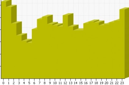 20160217-01Graph